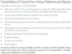 dxsatcs-com-x-band-skynet-5b-25-east-skynet-network-technical-description