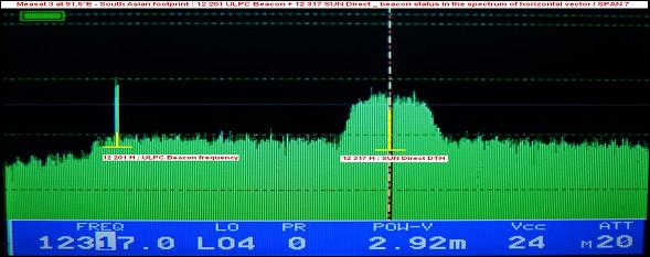 Measat 3 at 91.5 e_south asian footprint in ku band-ULPC beacon frequency 02-spectral analysis-n