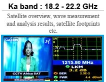 ka-band-satellite-dx-reception