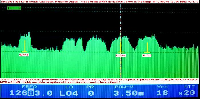 Measat 3 at 91.5 e-south asia beam-Reliance Digital TV-spectrum analysis of H vector 01-n