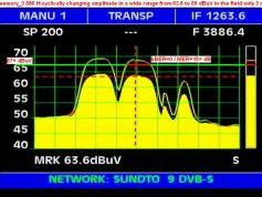Insat 4B at 93.5 e_3 886 H Packet SUN DTO India _ peak memory function