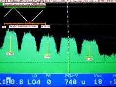 Insat 4B at 93.5 E_indian footprint_dd direct plus-spectral analysis 01