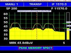 Insat 4B at 93.5 E_indian footprint_dd direct plus-spectral analysis-peak memory 02