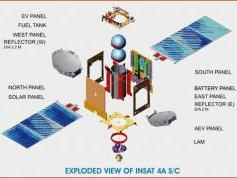 insat 4A at 83.0 e_exploded view_ISRO source